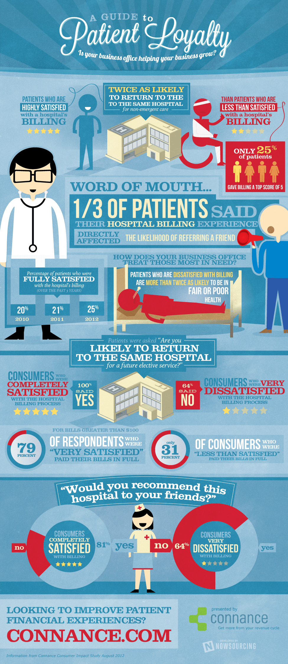 a-guide-to-patient-loyalty_5086d332e3706