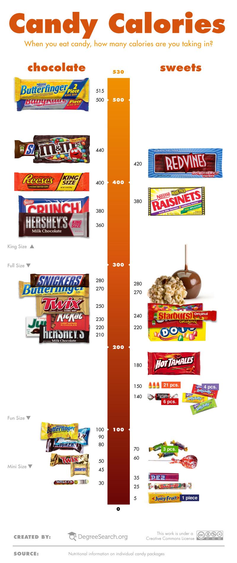 candy-calories_508b115f58af0