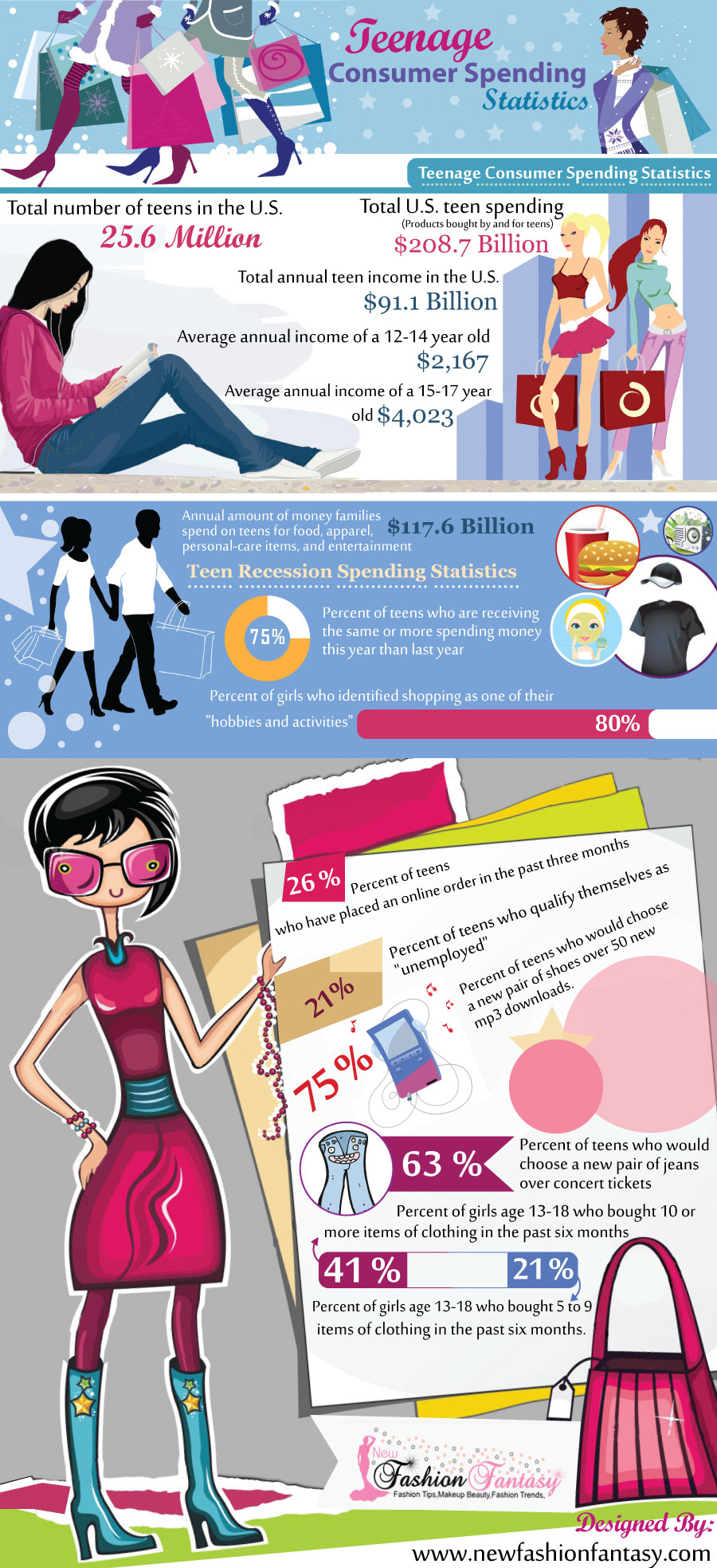 1Teen-Spending-Statistics-in-the-U.S.-InfoGraphic