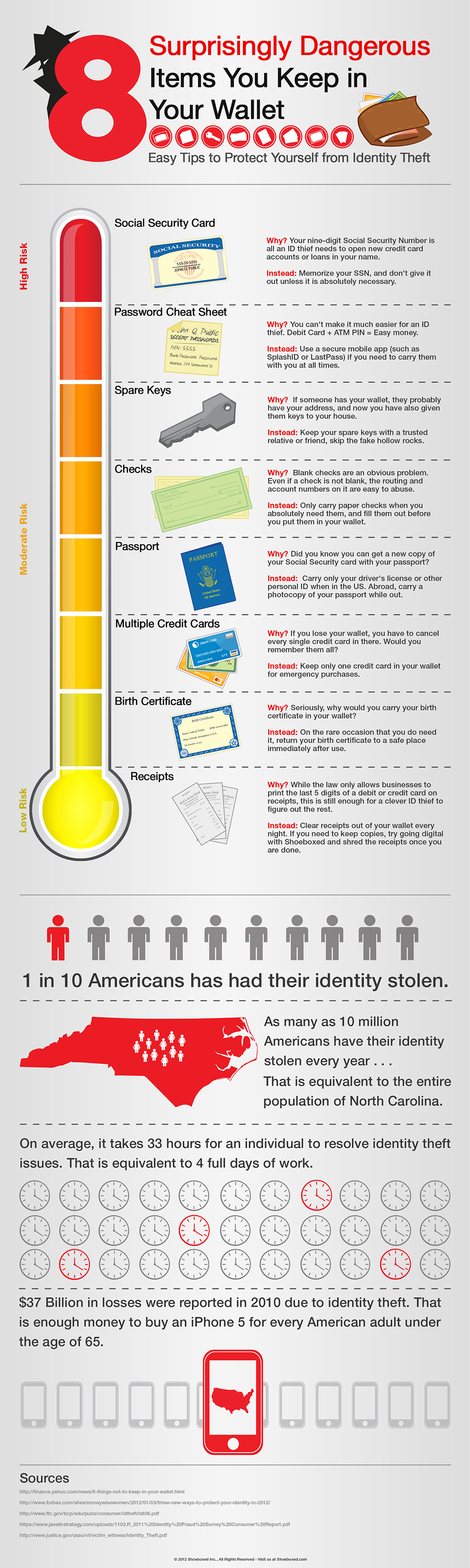 8-surprisingly-dangerous-items-you-keep-in-your-wallet_50ef0e04c58f6