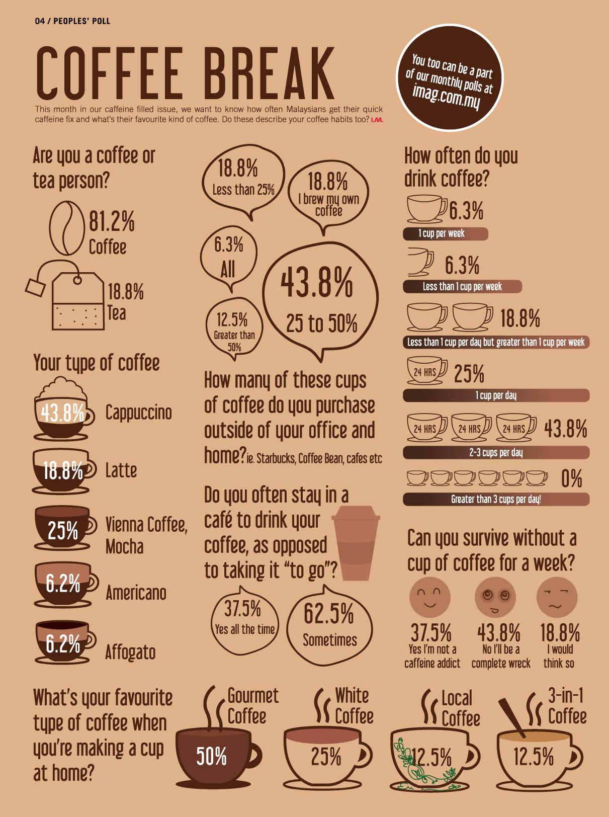 coffee-break_50dd369e075ab