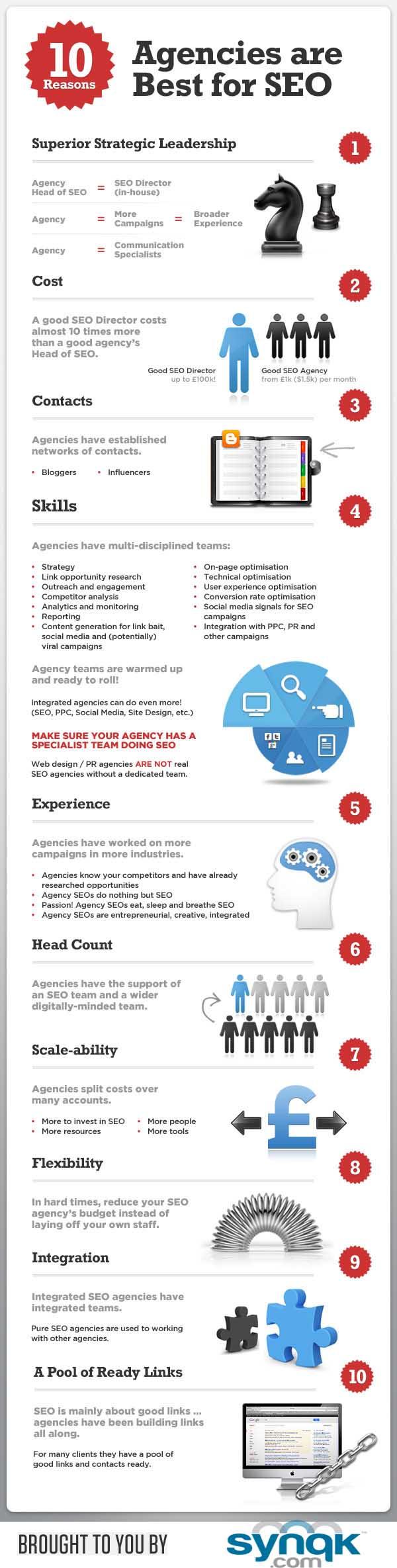 1seo-infographic