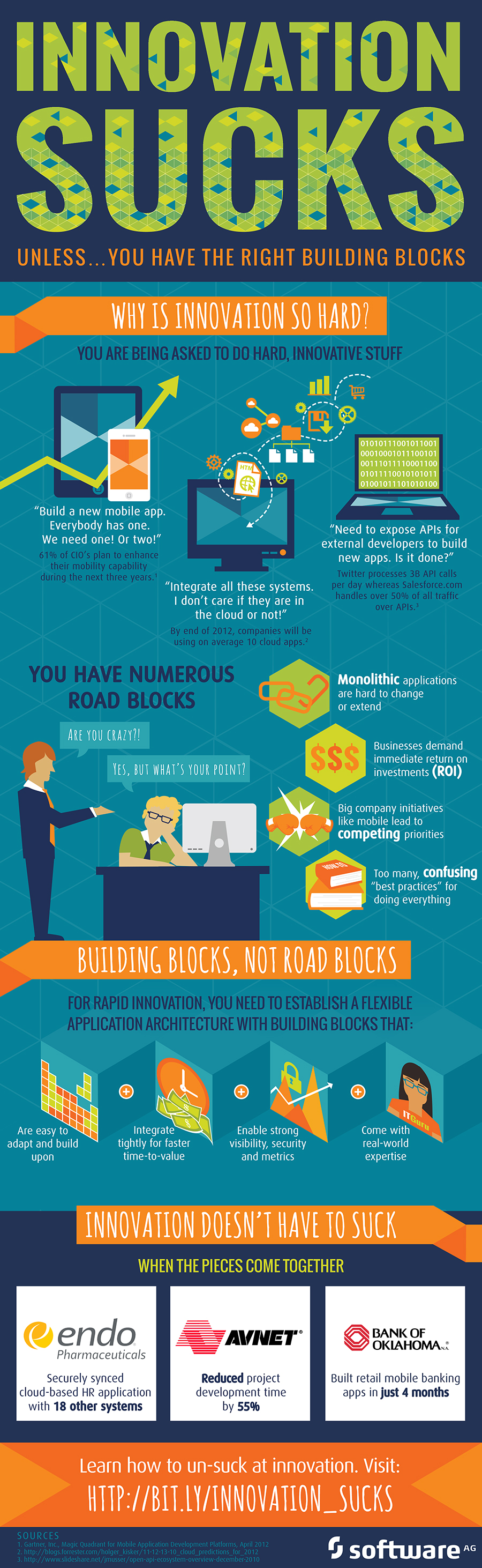 innovation-sucks-unless-you-have-the-right-building-blocks_50c894eabd39e