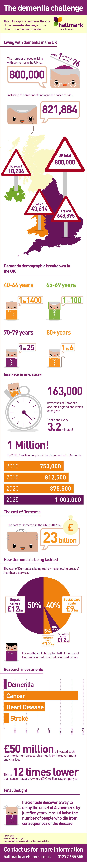 the-dementia-challenge_50d07a6af2e86