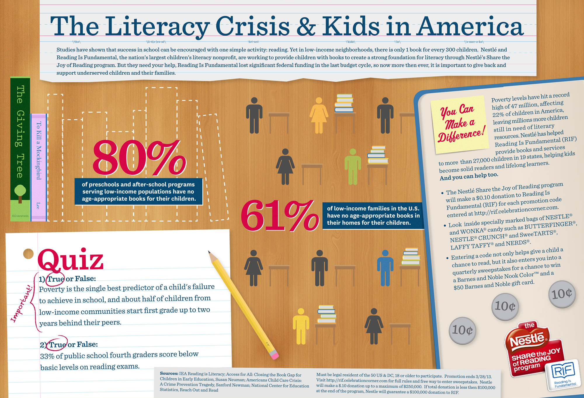 the-literacy-crisis--kids-in-america_50bfd2439f0af