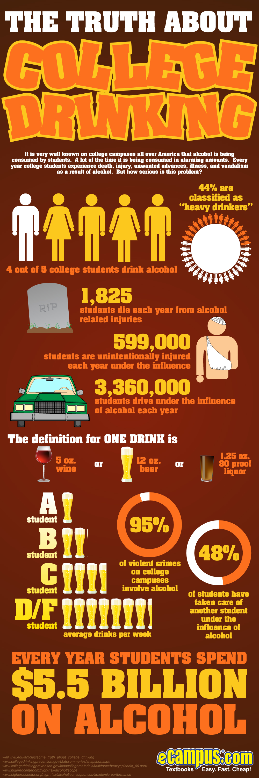 TheTruthAboutCollegeDrinking_4f184bd860771