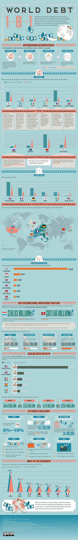 world-debt-101_50d1920bc626c