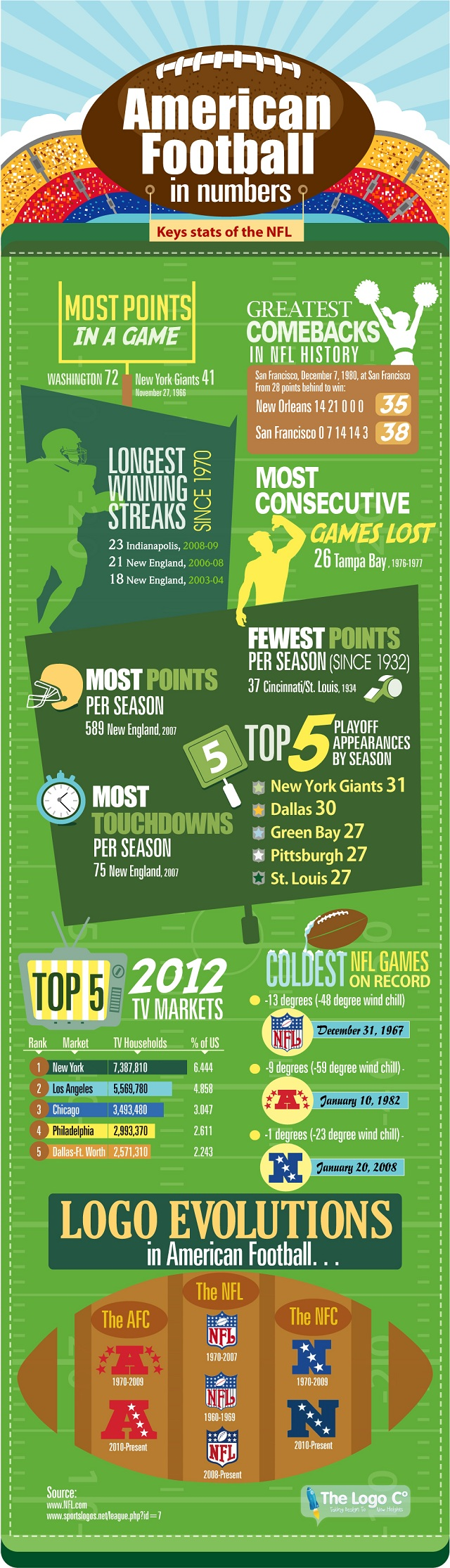 american-football-in-numbers_5060762e54b03