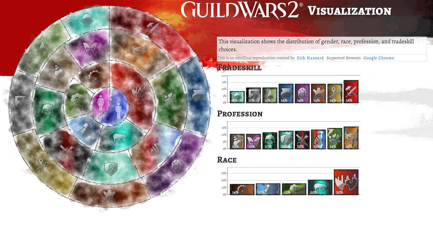 GuildWars2Visualization_505e892b19d17