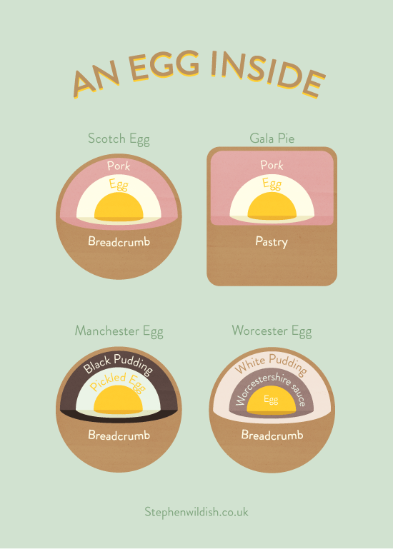 an-egg-inside_518ca3bfebe4f