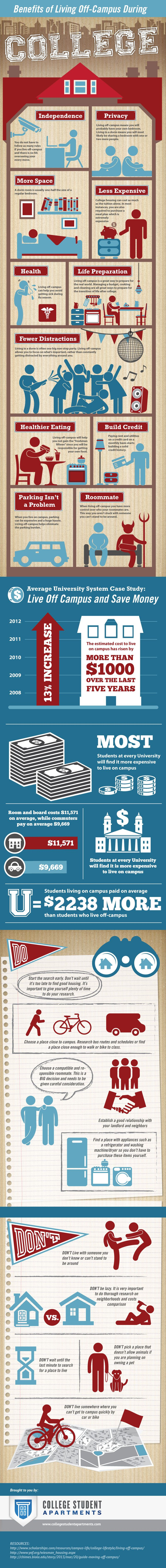 benefits-of-living-offcampus-during-college_5182a40b2a902