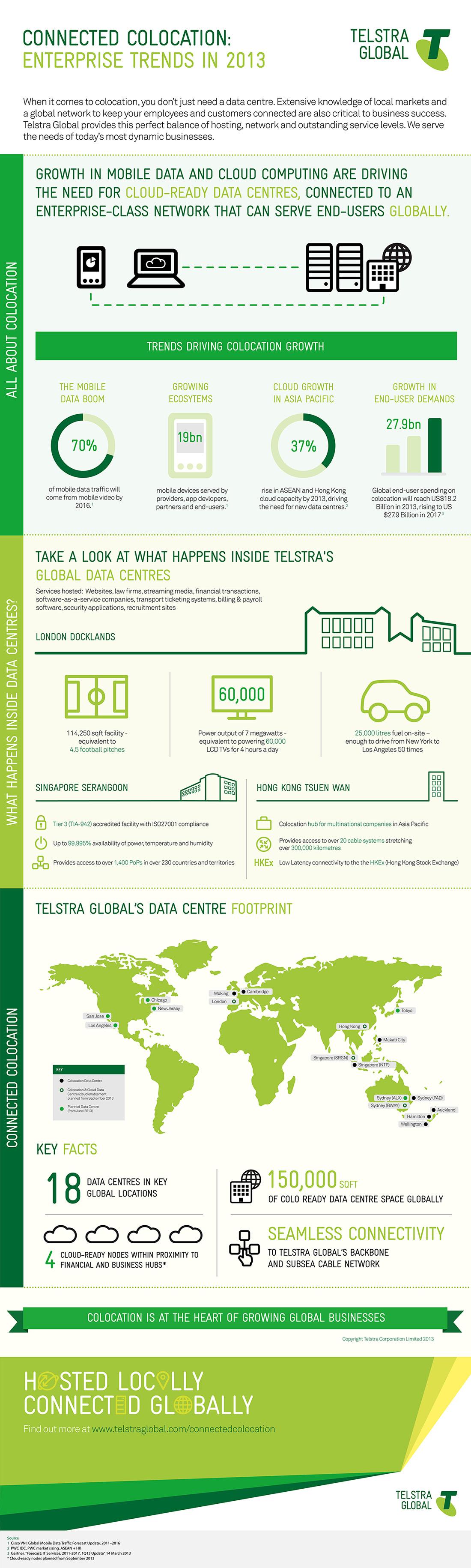 infographic_colocation_v2