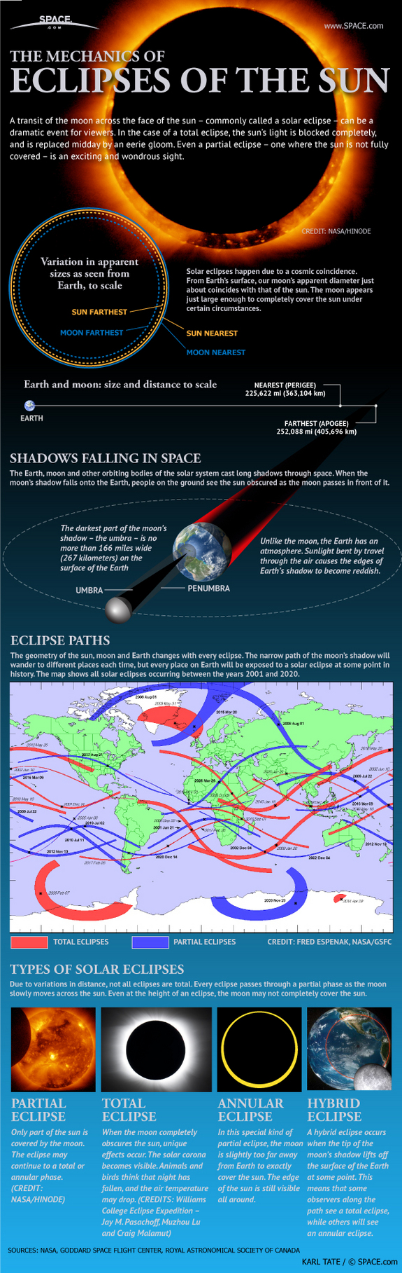 solar-eclipses-an-observers-guide_509df8be2c750