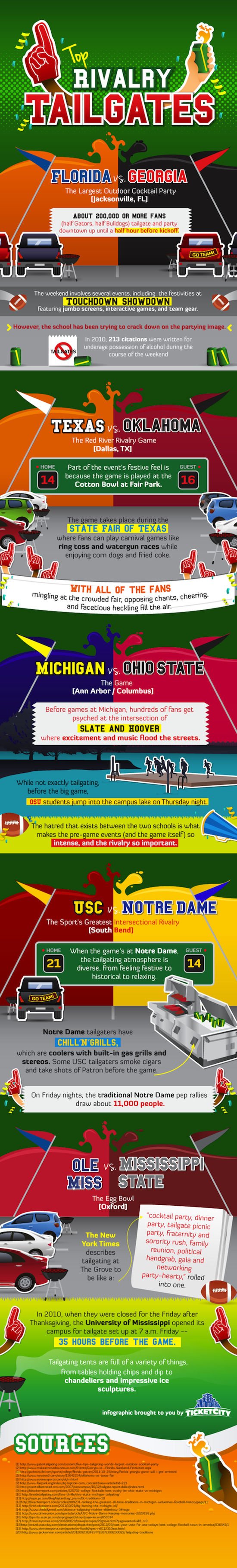 tailgating-the-rivalries-of-college-football_50a405747fffe