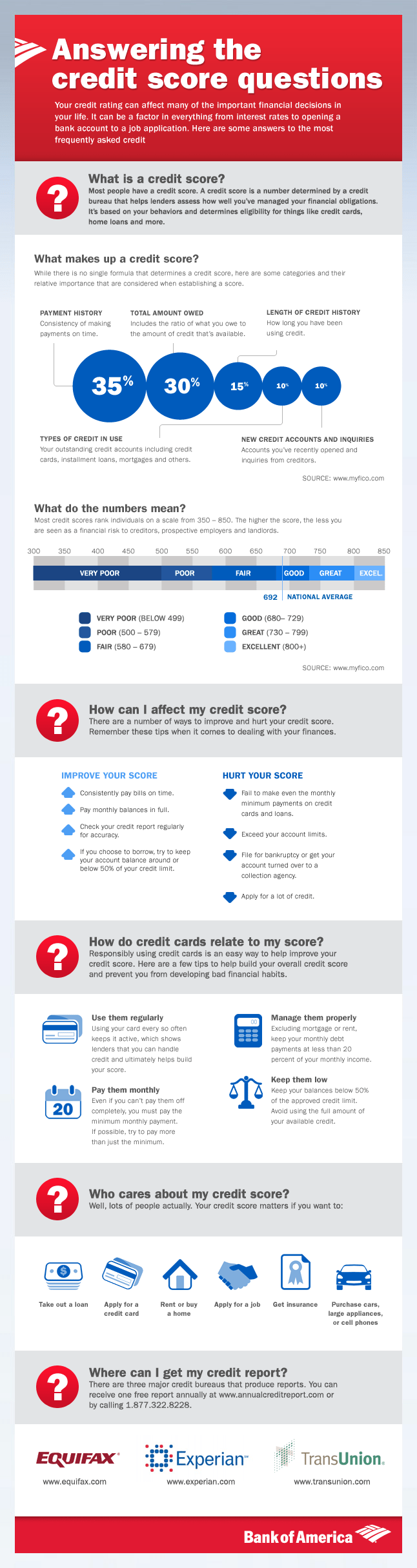 tips-on-how-to-improve-your-credit-score_509d54e78701a