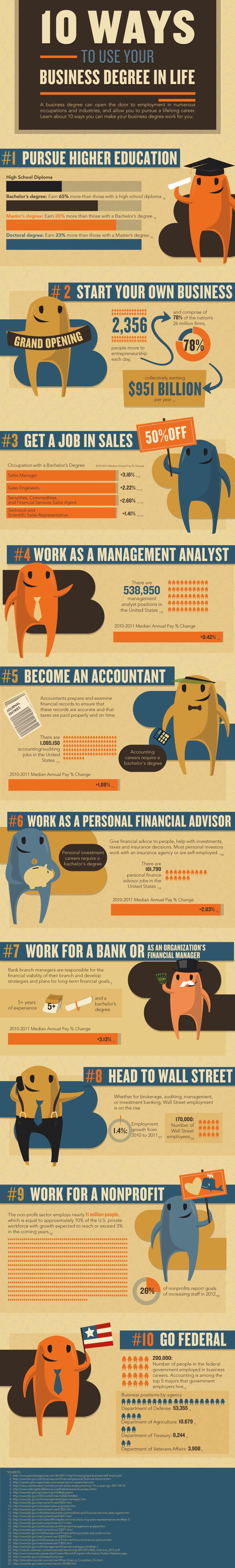 10-ways-to-use-your-business-degree-in-life_50567e4bd45d5