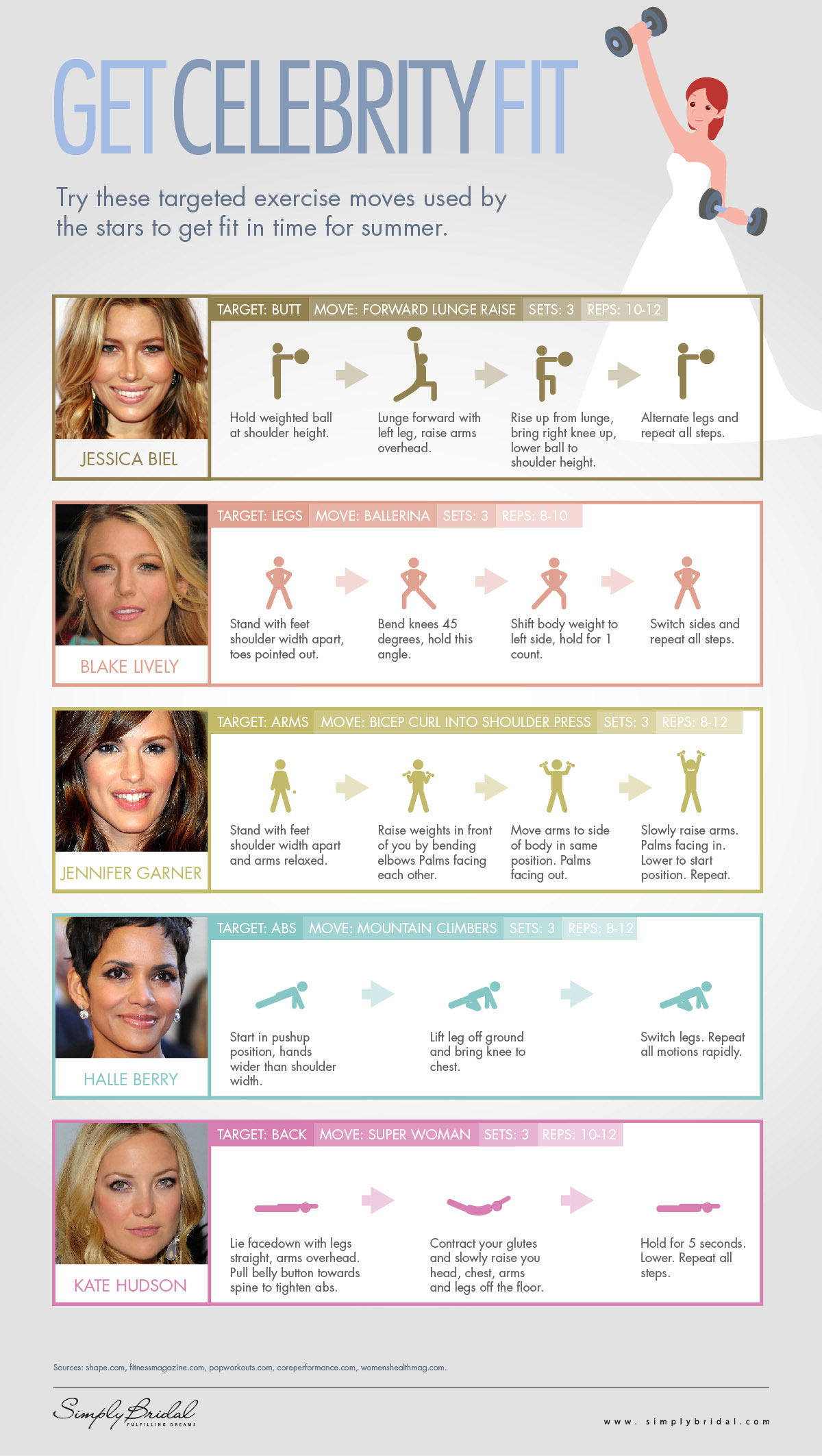 CelebrityFitV1.0