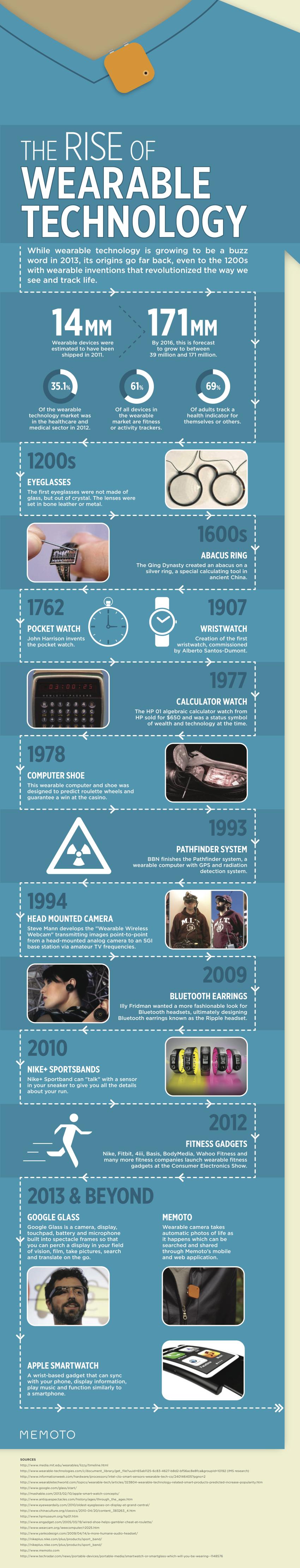 Memoto-Infographic-sarah3-e1372239674920