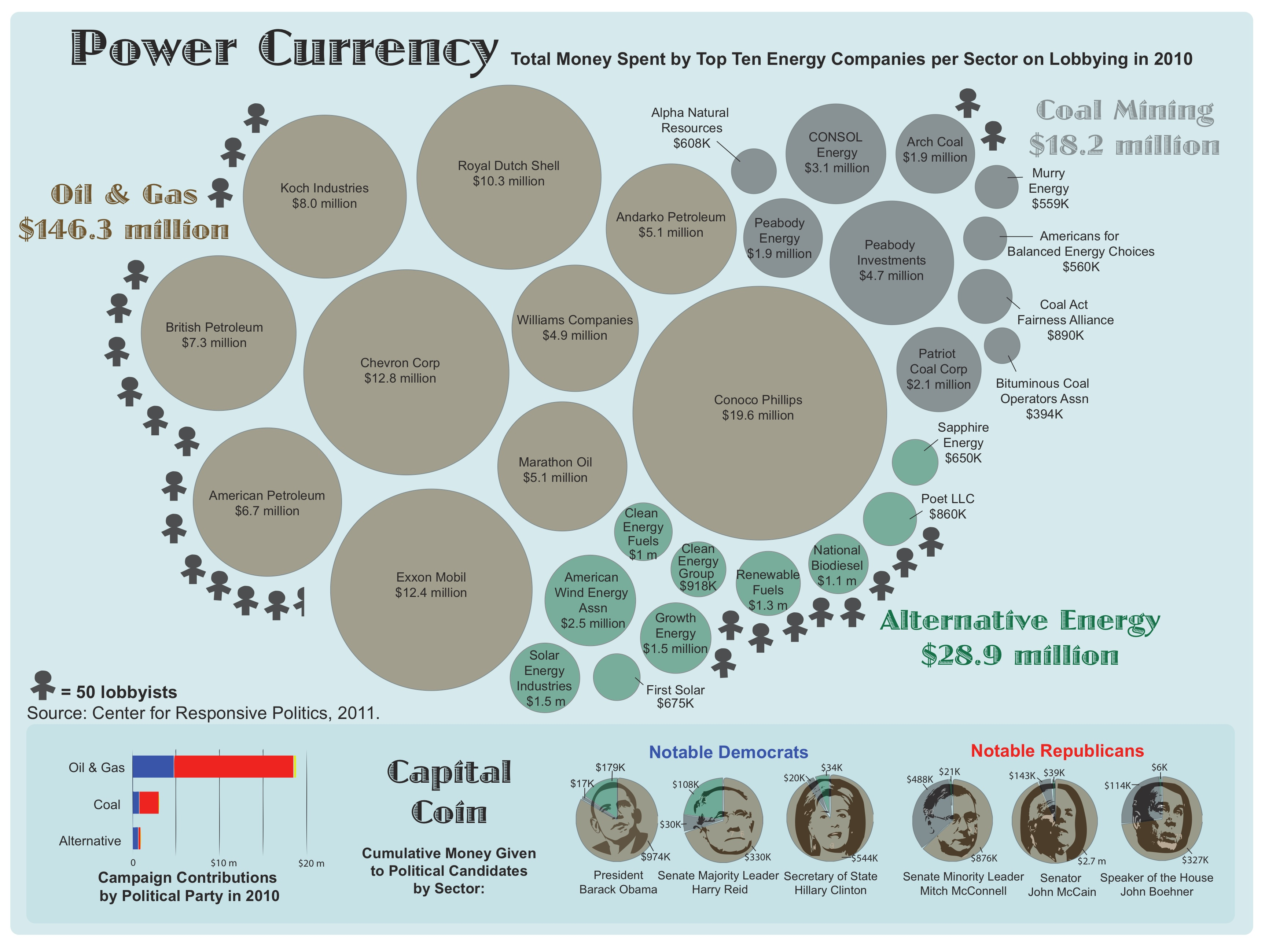 power-currency_51871647c4464