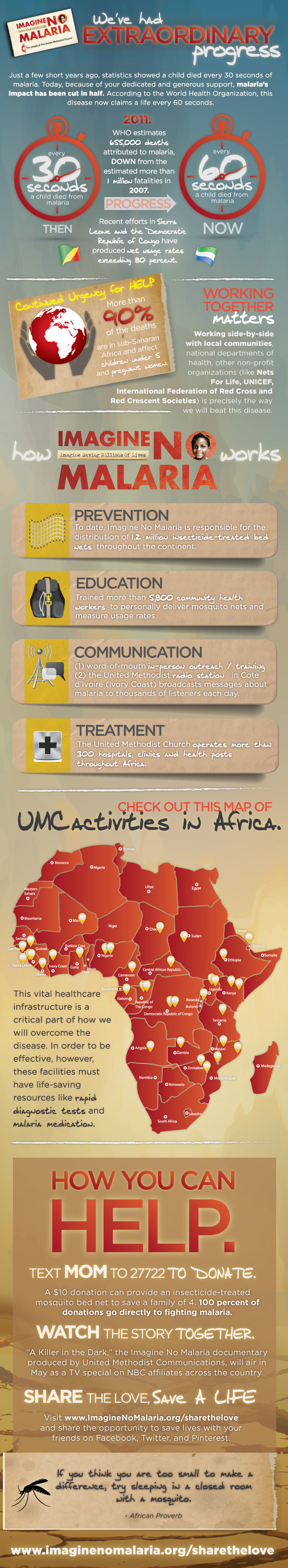 the-battle-to-end-malaria-deaths-in-africa-by-2015_51833fb4ec179