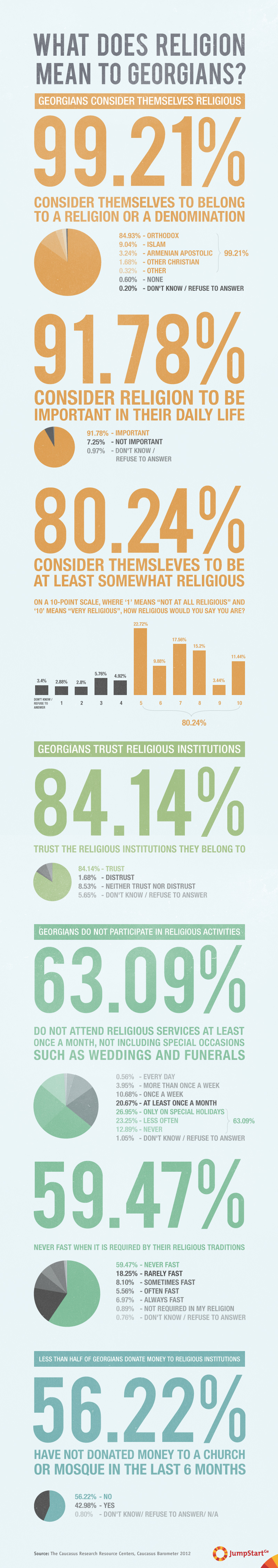 what-does-religion-mean-to-georgians_5183915cbbafd