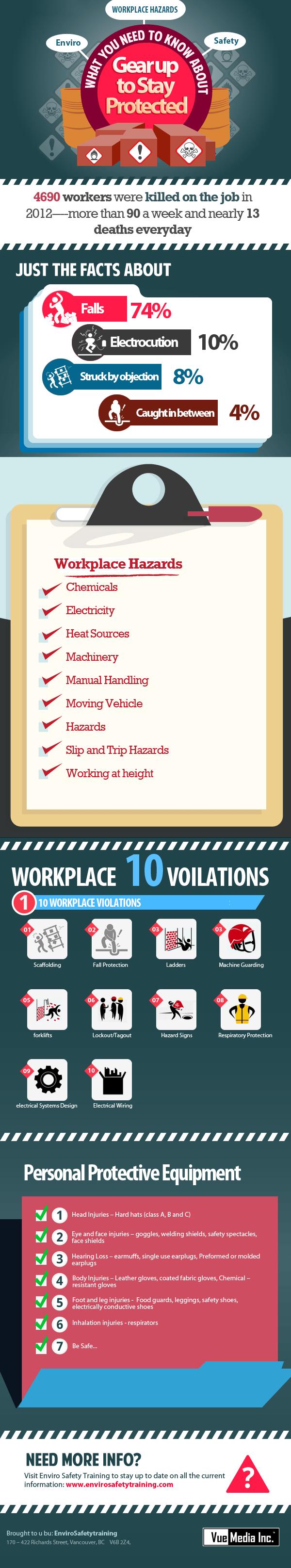 work-place-hazards_5183a182f0b1e
