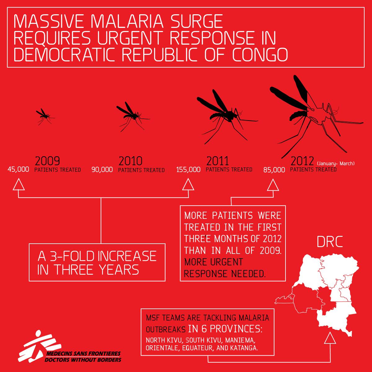malaria-rates-in-the-democratic-republic-of-congo_50578ce224ff4