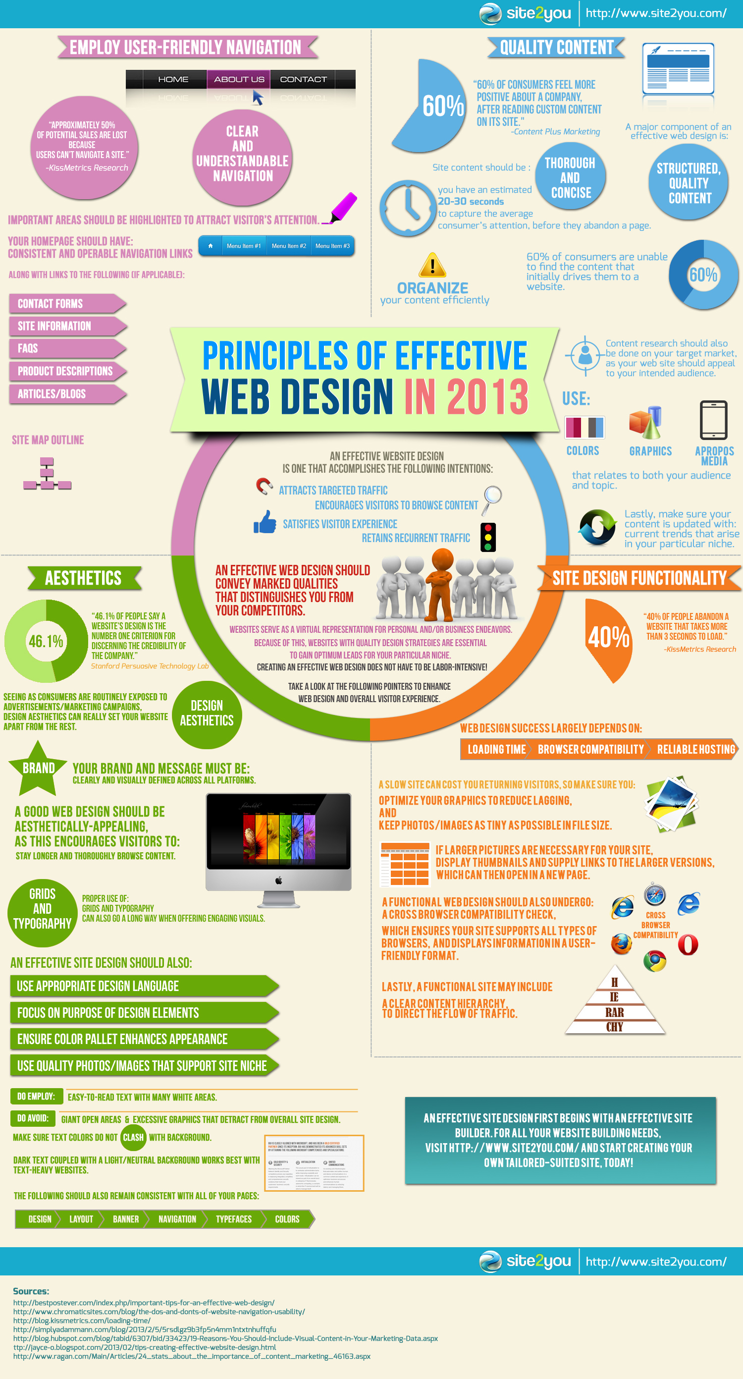 Principles Of Design List : Principles of effective web design in infographic