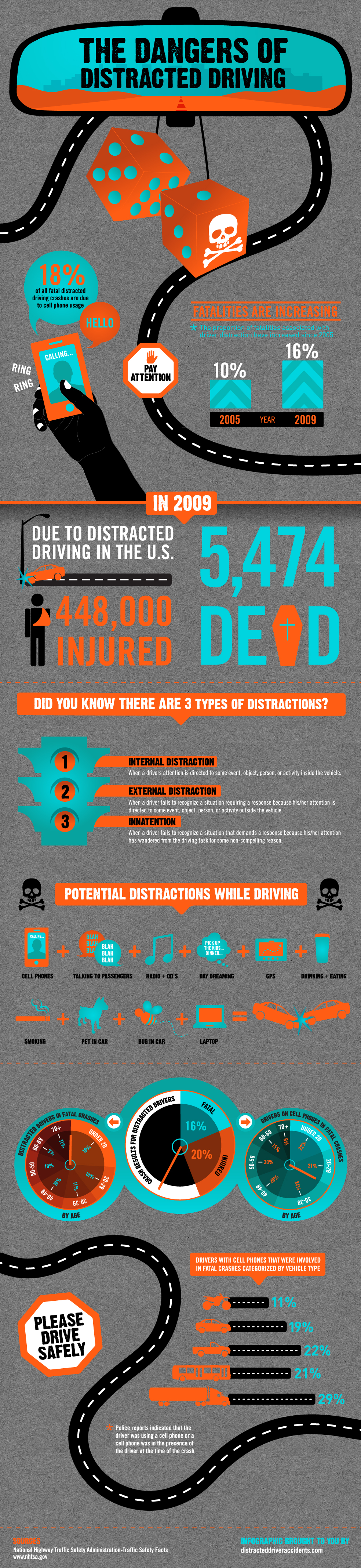 the-dangers-of-distracted-driving_5093f291cac4a