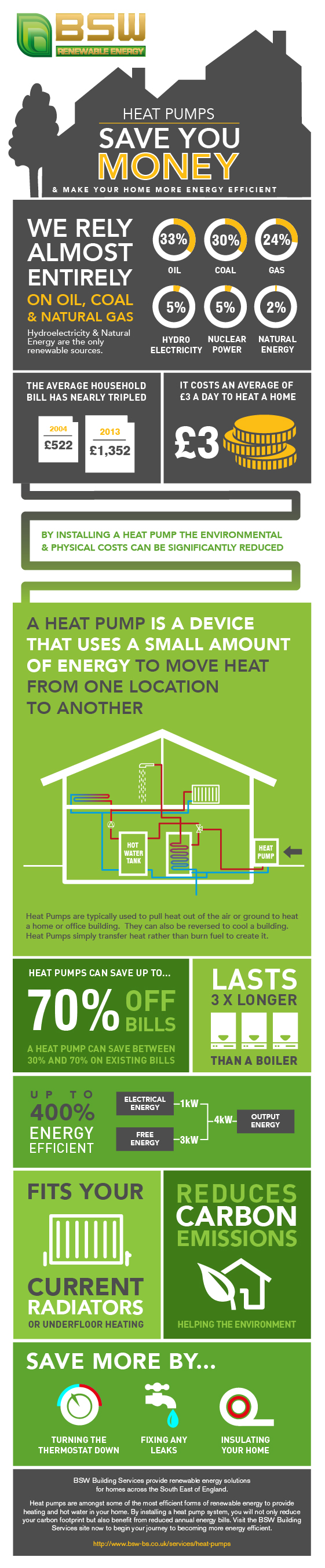 how-heat-pumps-can-save-you-money_51ea8ee88aa45