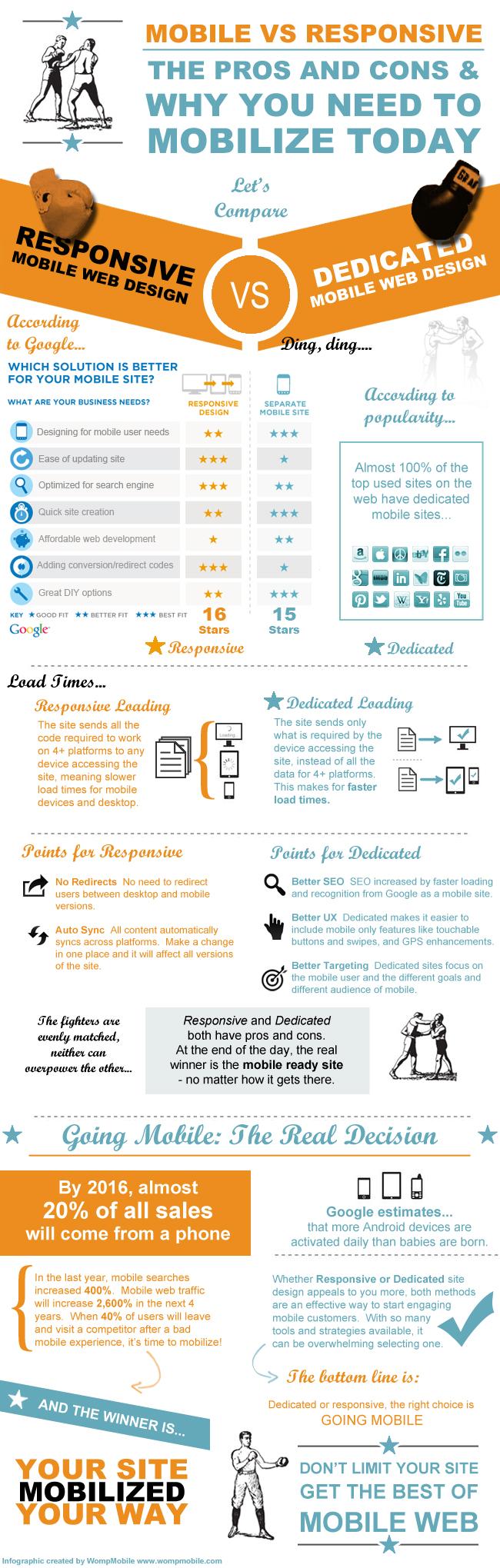 mobile-vs-responsive_51e8472fabbaa