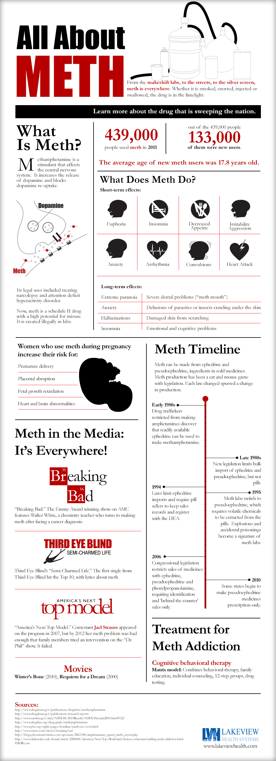 what-is-methamphetamine-all-about-meth_521630c5cc604