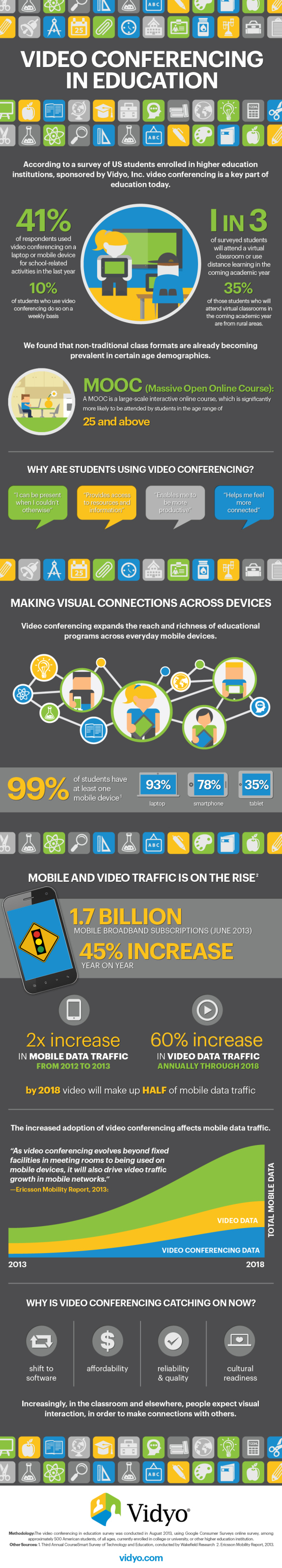 infographic_vidyo_videoconferencingineducation
