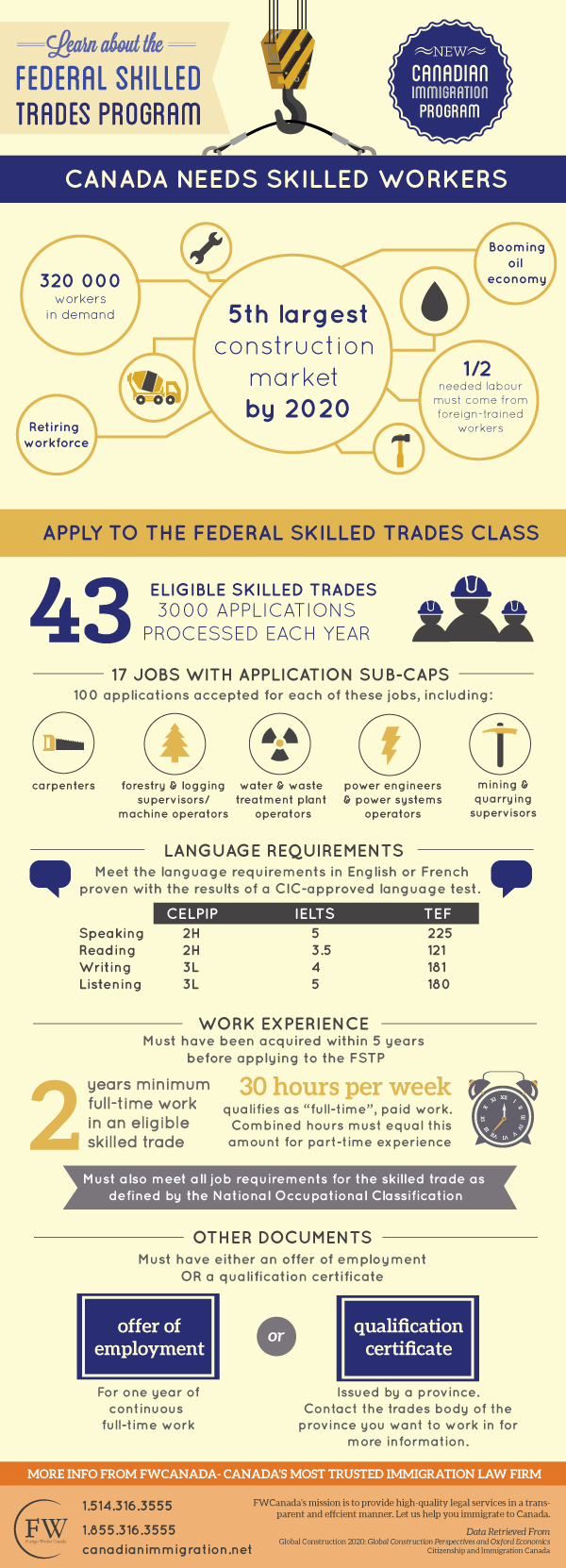 learn-about-canadas-federal-skilled-trades-program_52137b0f86378