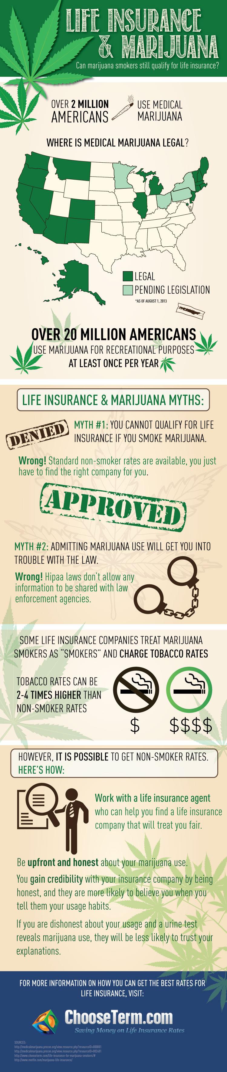 life-insurance--marijuana_5214d8fe5b767