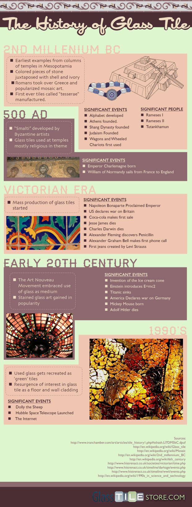 the-history-of-glass-tiles_5214dca83b2c1