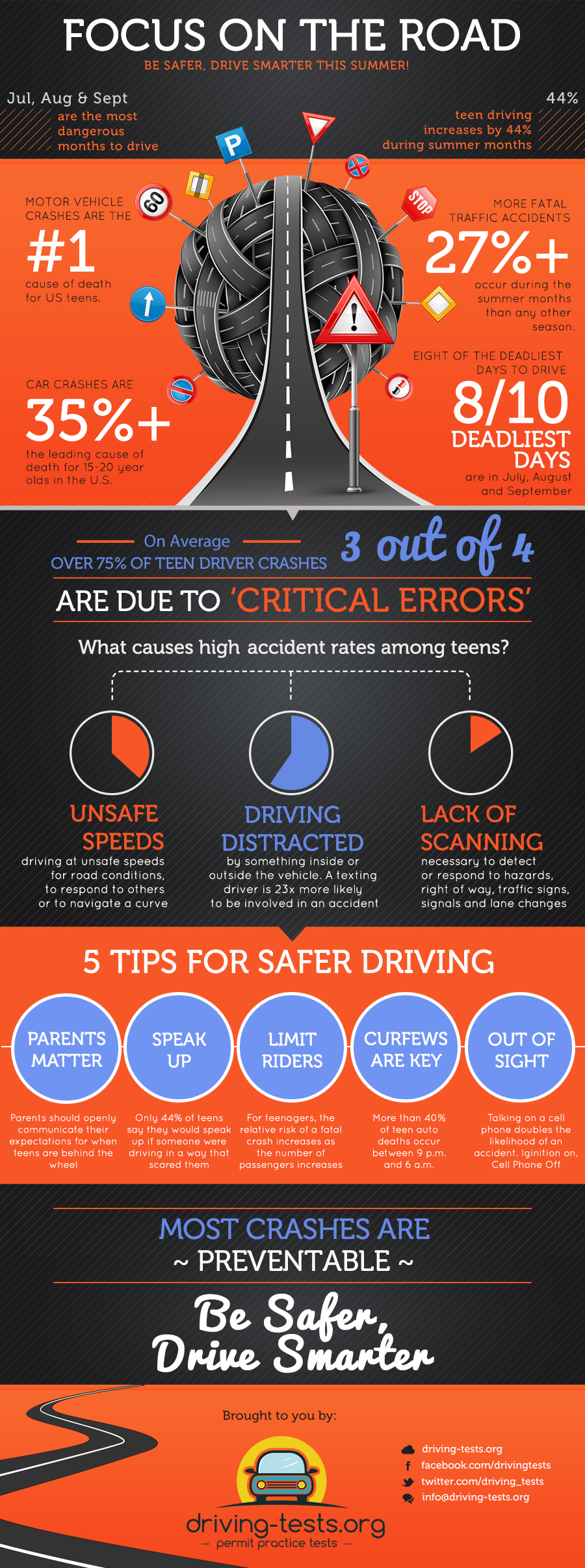 focus-on-the-road-infographic_51e542a09d850