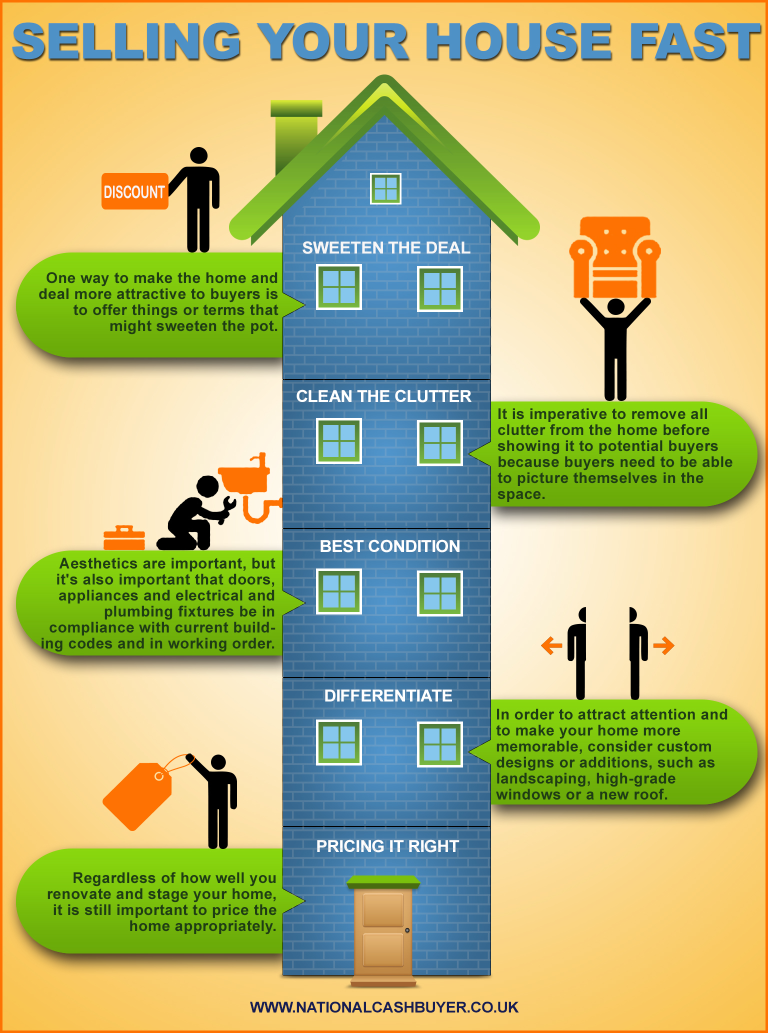 Selling your house fast infographic infographic list for Secrets to buying a house