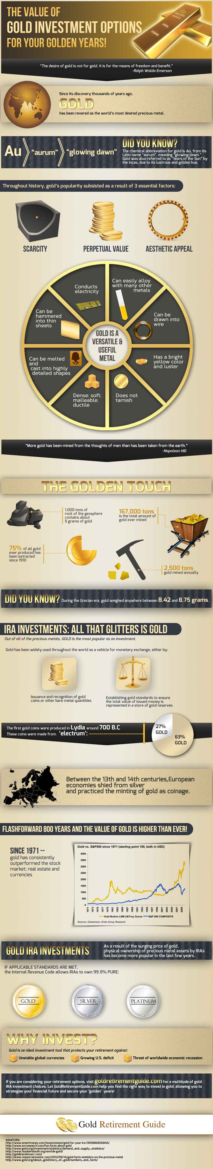 the-value-of-gold-investment-option-for-your-golden-years_51e54c5b9d0f5