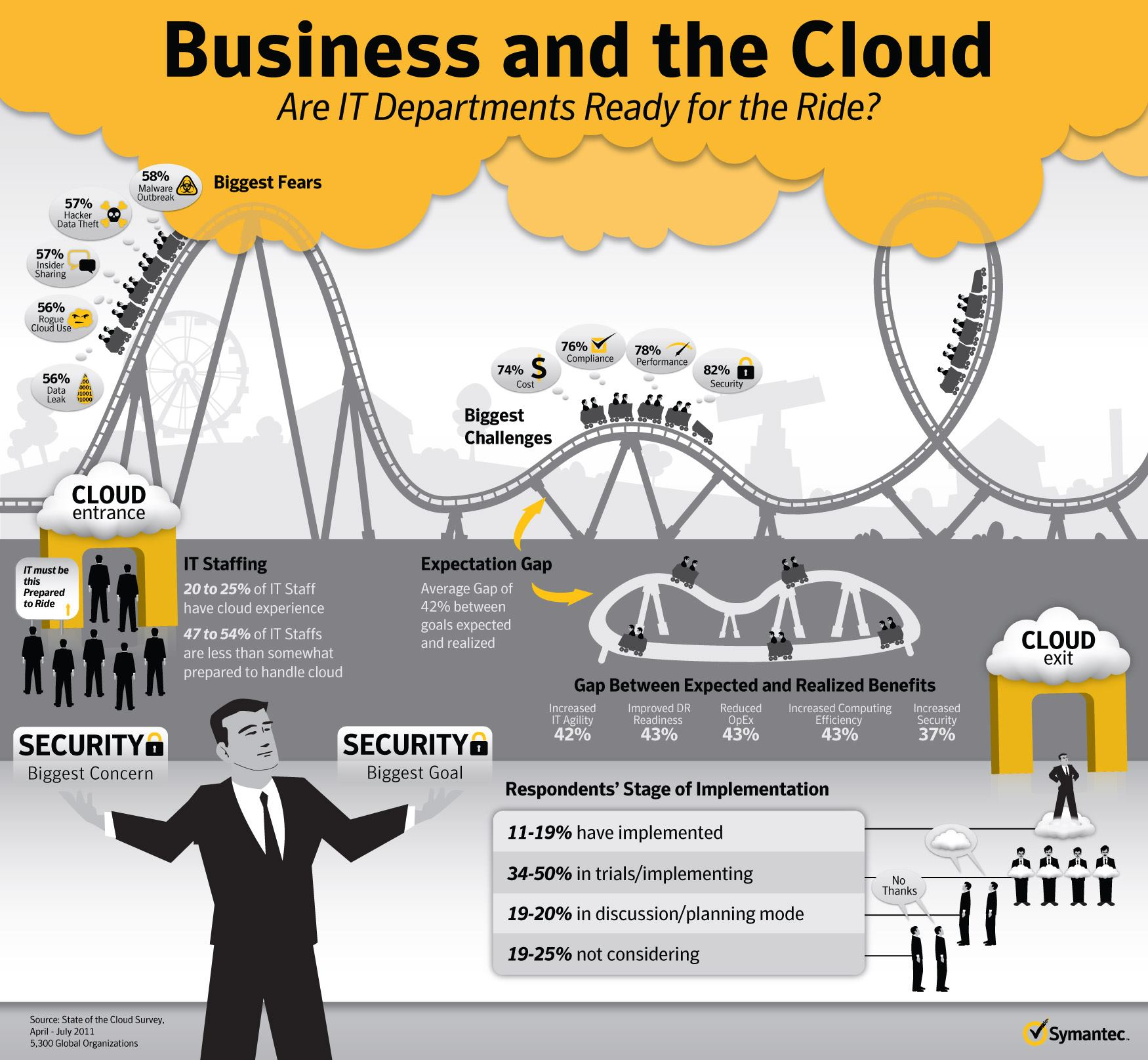 business-and-the-cloud_504ebfdca1d51