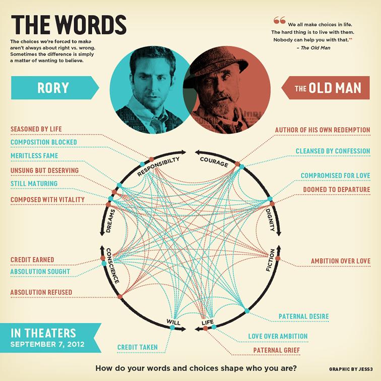 JESS3_CBS_TheWords-Infographic_V5c_embed