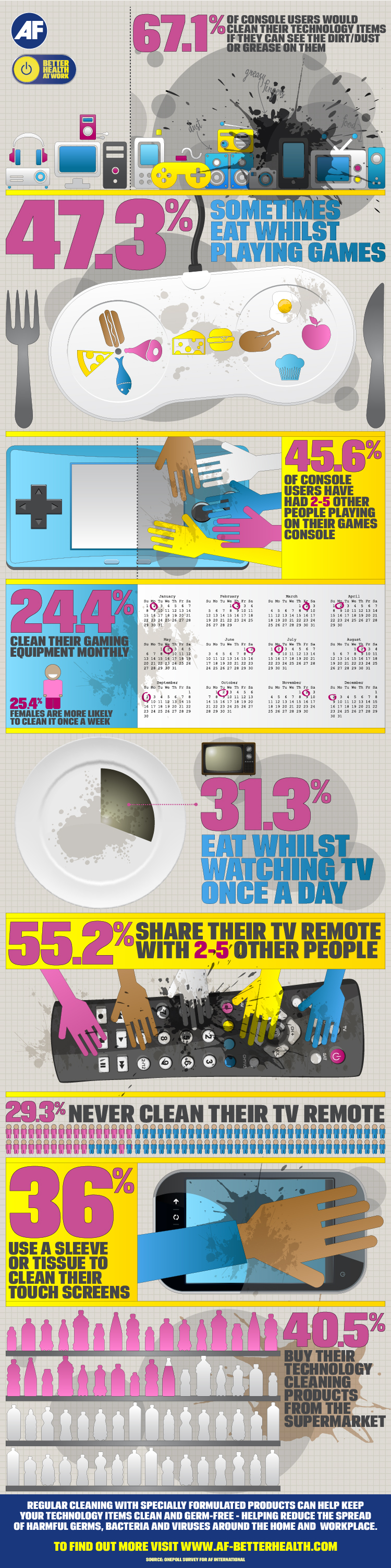 gamers-health-and-hygiene-infographic_5048a37a3f34d