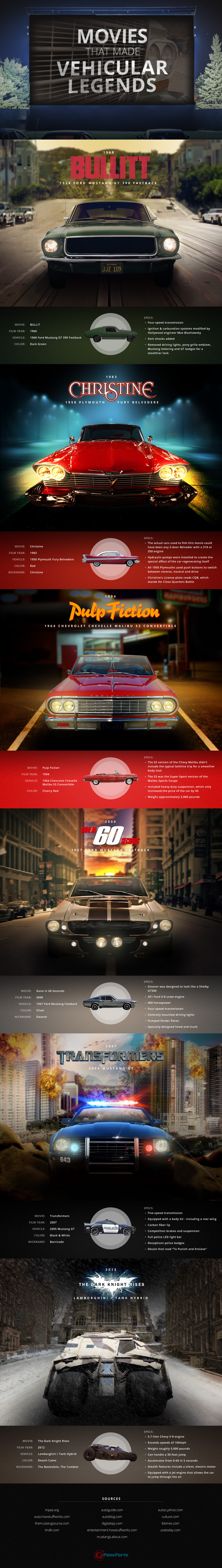 movies-that-made-vehicular-legends_5266ae7311bf9