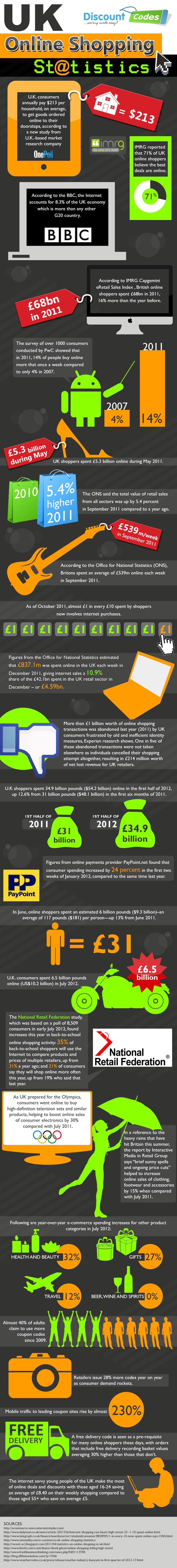 uk-online-spending-habbits_504dc8175a87c