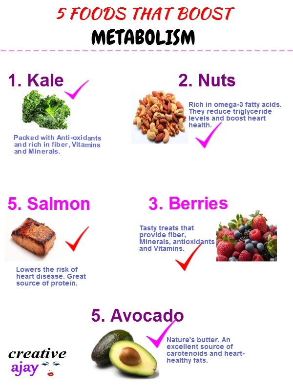 5-foods-that-boost-metabolism_52622edd7ab26