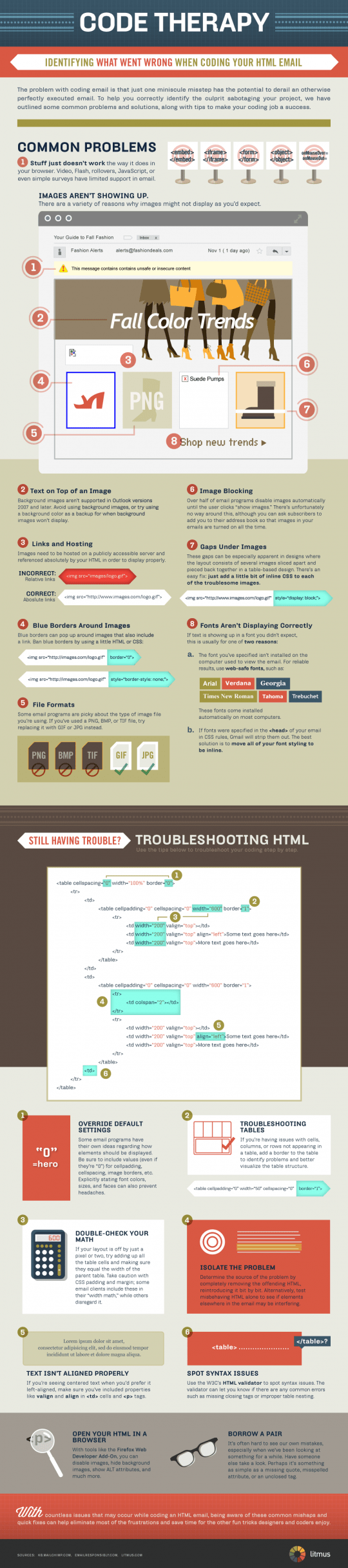 code-therapy-16-tips-for-troubleshooting-your-html-email_5040f488d59da