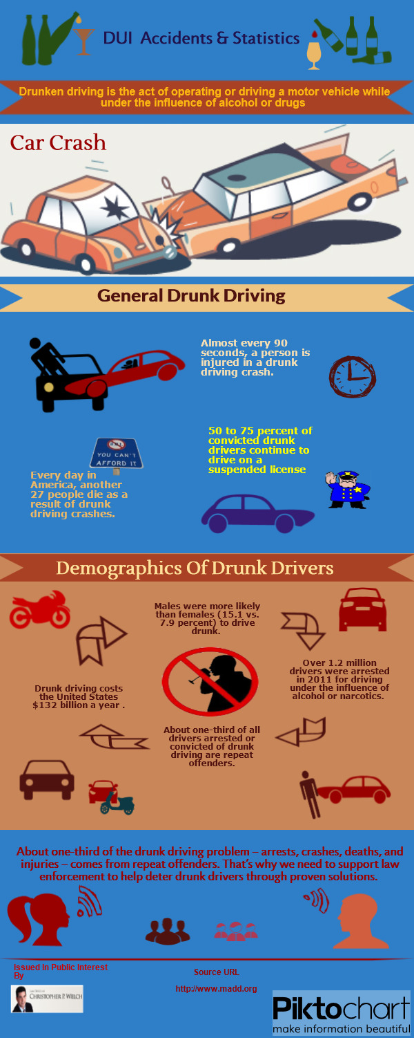 dui-accidents-and-statistics_526275ba5abb1