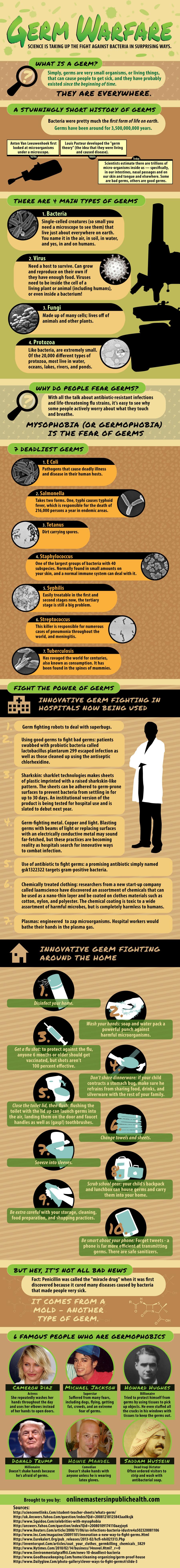 Germ_Warfare