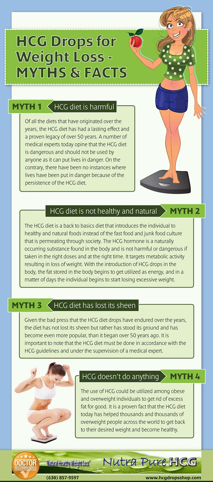 HCG Drops for Weight Loss myths - Nutra