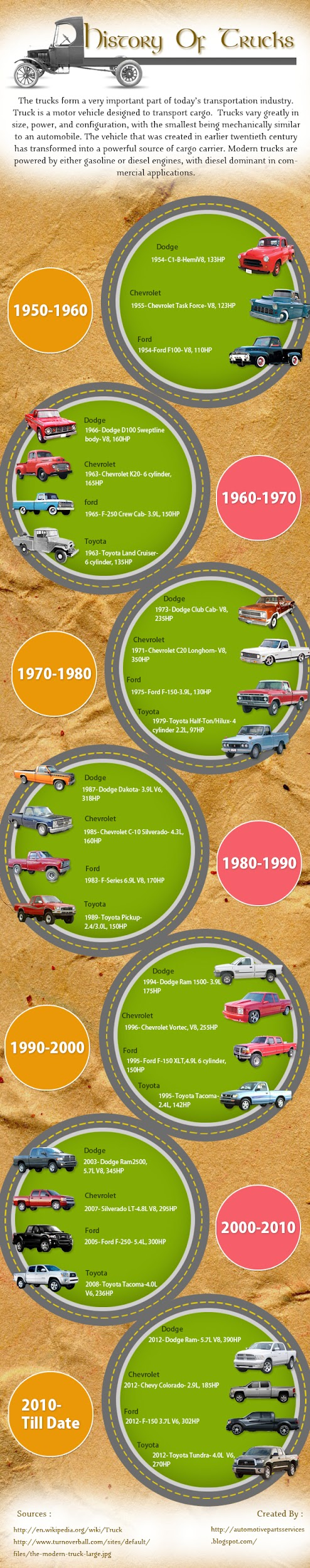 history-of-trucks-infographic_5034c7ad87359